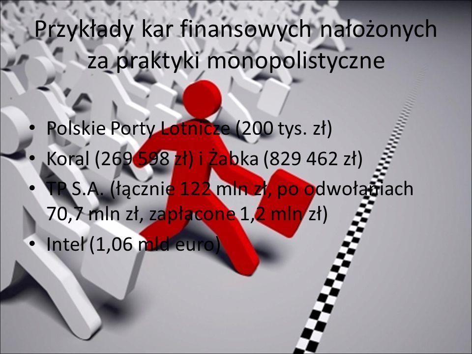 Przykłady kar finansowych nałożonych za praktyki monopolistyczne