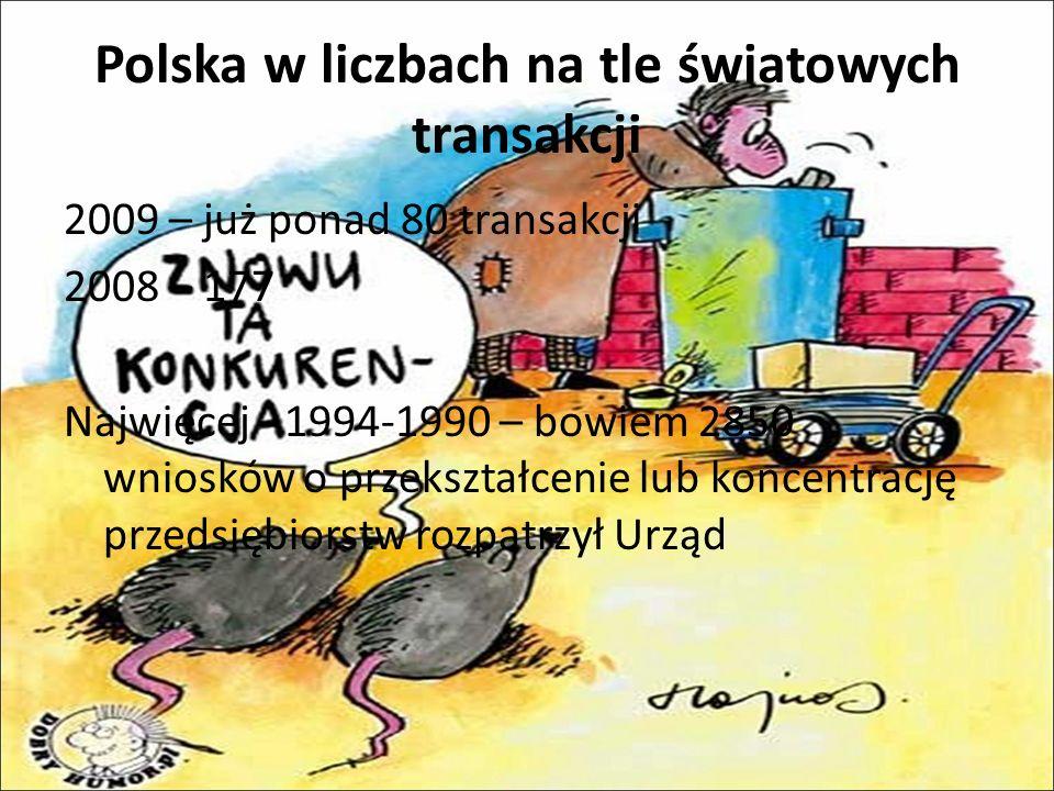 Polska w liczbach na tle światowych transakcji