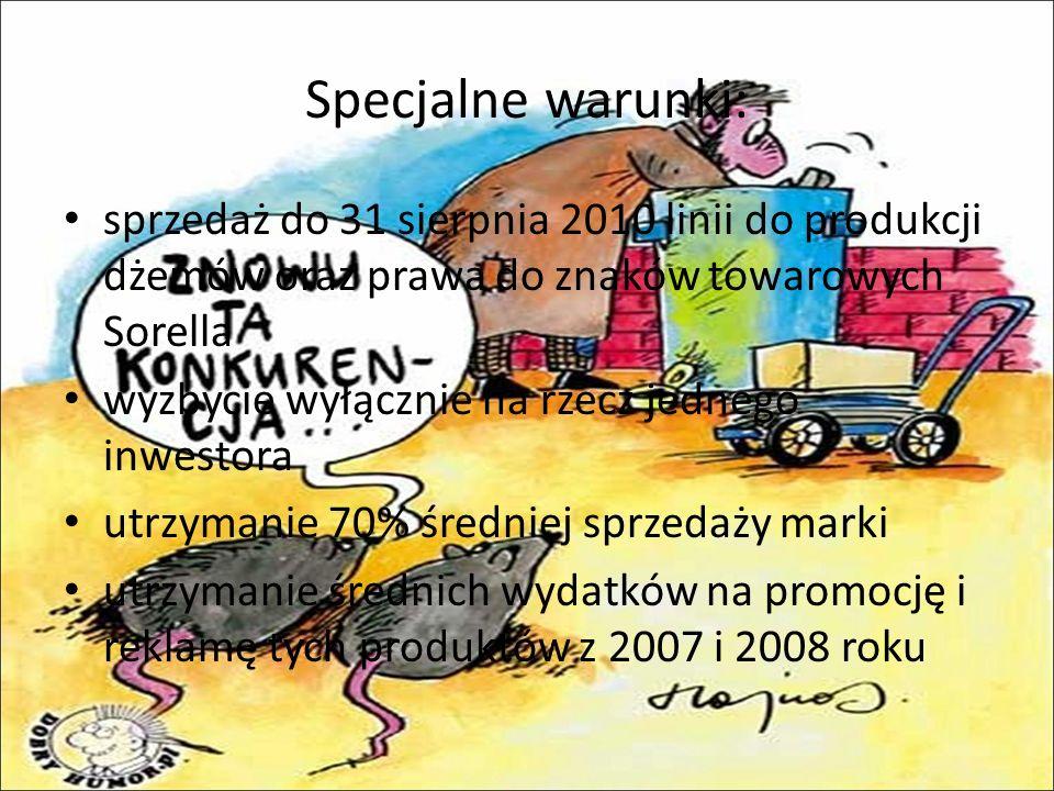 Specjalne warunki: sprzedaż do 31 sierpnia 2010 linii do produkcji dżemów oraz prawa do znaków towarowych Sorella.