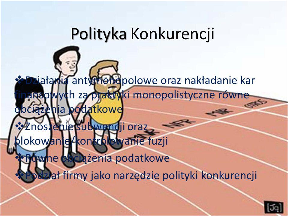Polityka Konkurencji Działania antymonopolowe oraz nakładanie kar finansowych za praktyki monopolistyczne równe obciążenia podatkowe.