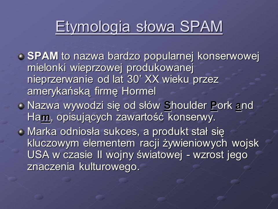 Etymologia słowa SPAM