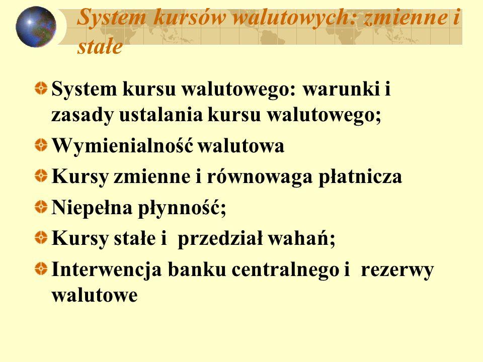 System kursów walutowych: zmienne i stałe