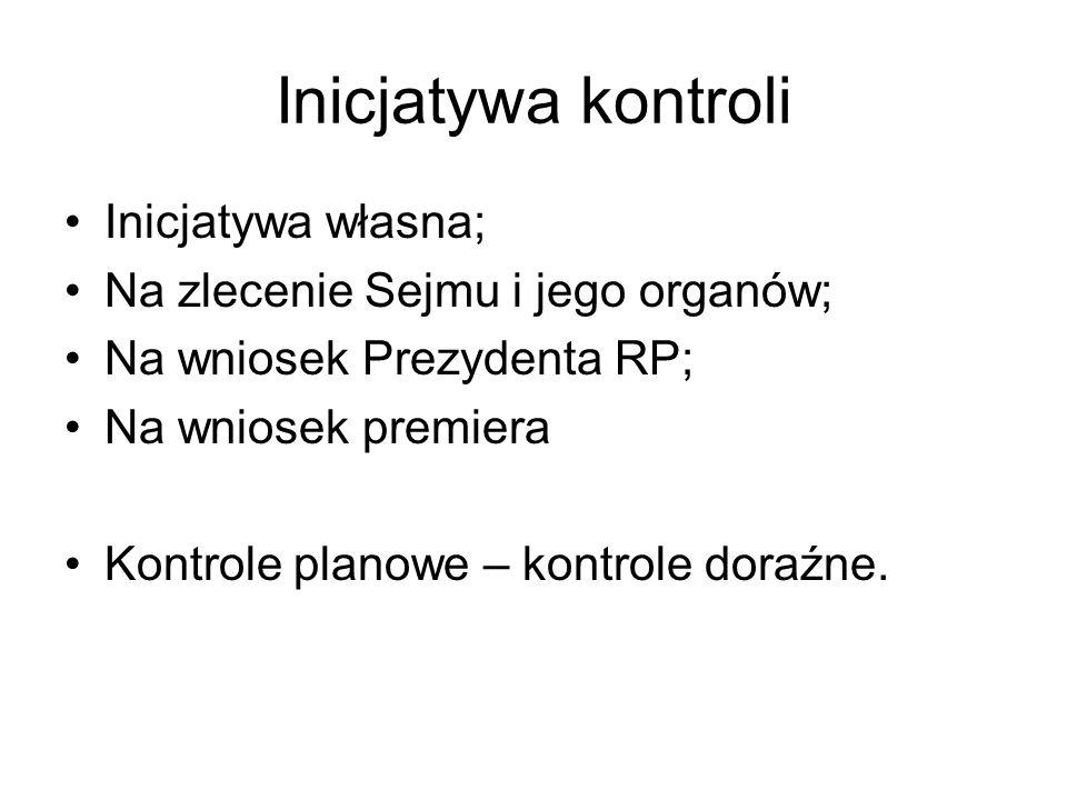Inicjatywa kontroli Inicjatywa własna;