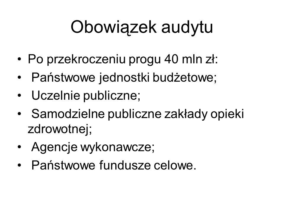 Obowiązek audytu Po przekroczeniu progu 40 mln zł: