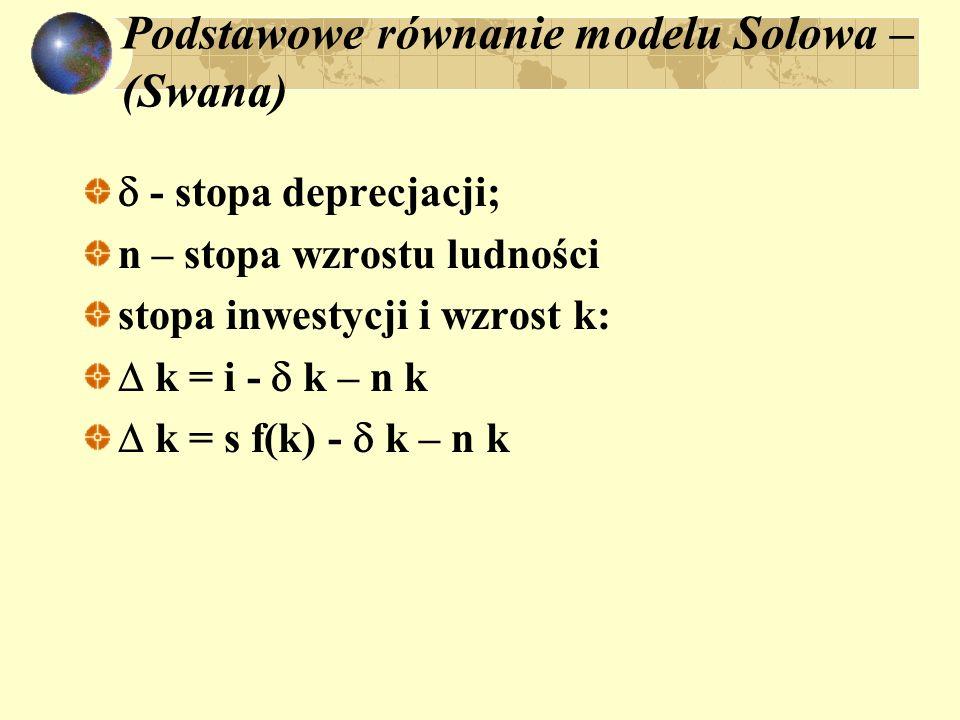 Podstawowe równanie modelu Solowa – (Swana)
