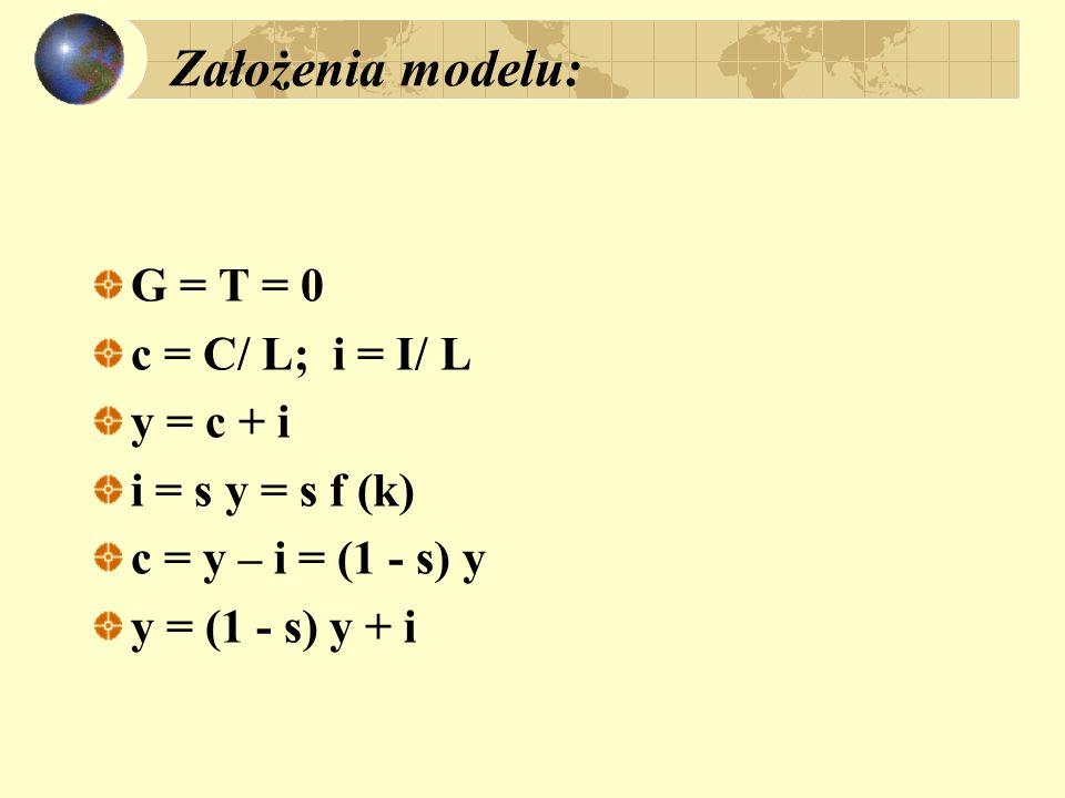 Założenia modelu: G = T = 0 c = C/ L; i = I/ L y = c + i