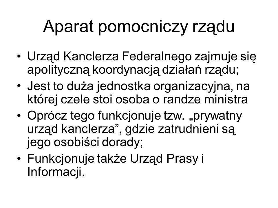Aparat pomocniczy rządu