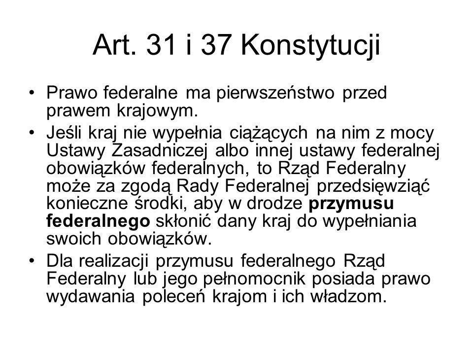 Art. 31 i 37 Konstytucji Prawo federalne ma pierwszeństwo przed prawem krajowym.
