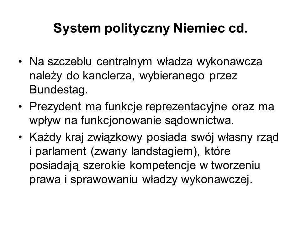 System polityczny Niemiec cd.