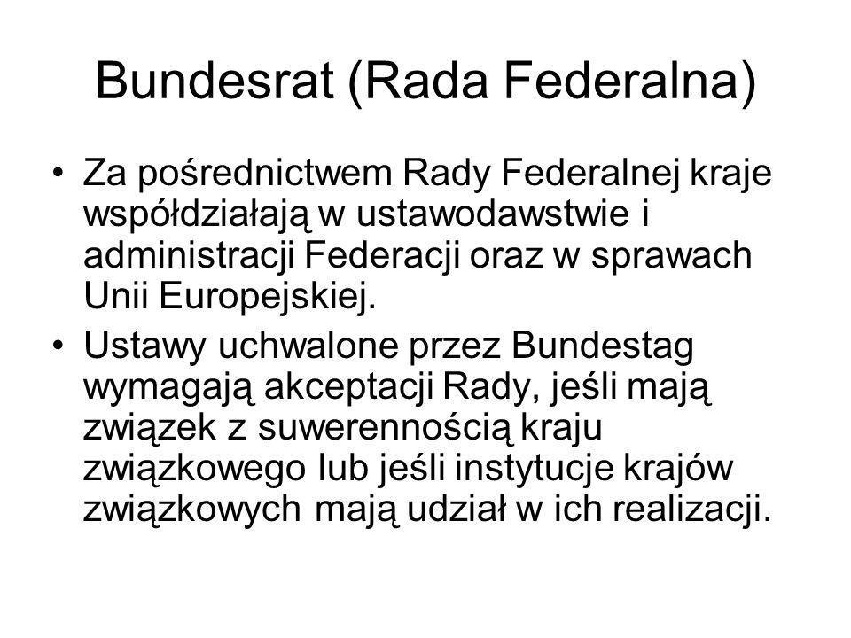 Bundesrat (Rada Federalna)