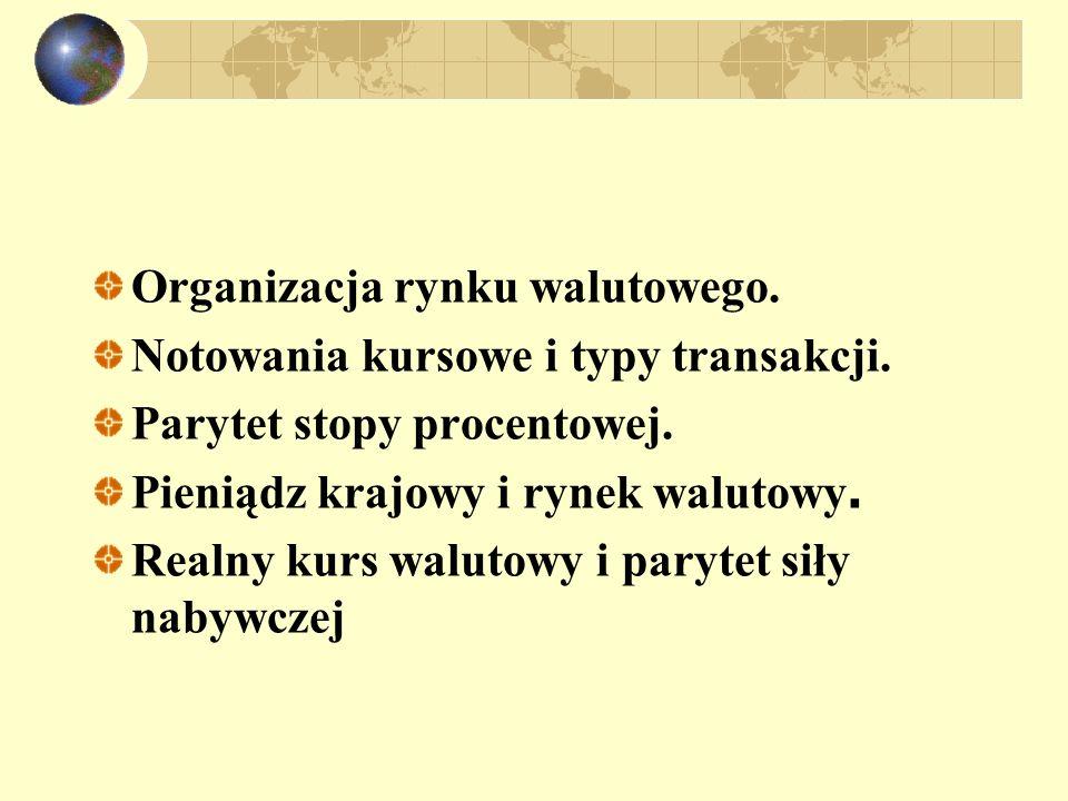 Organizacja rynku walutowego.