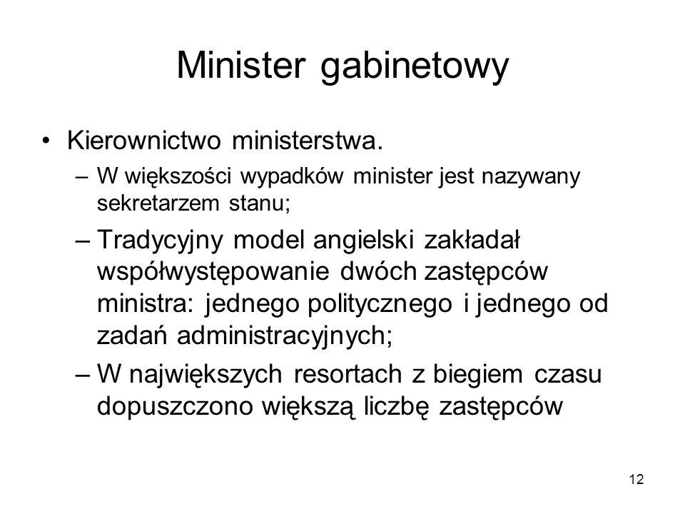Minister gabinetowy Kierownictwo ministerstwa.