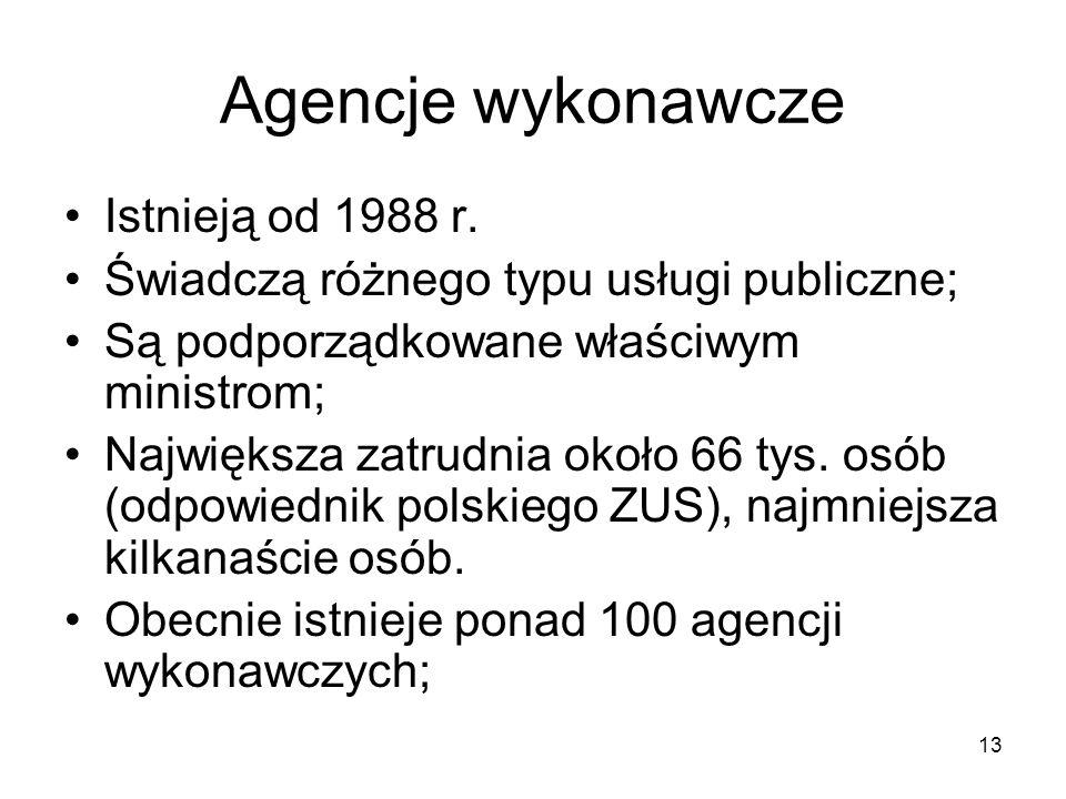 Agencje wykonawcze Istnieją od 1988 r.