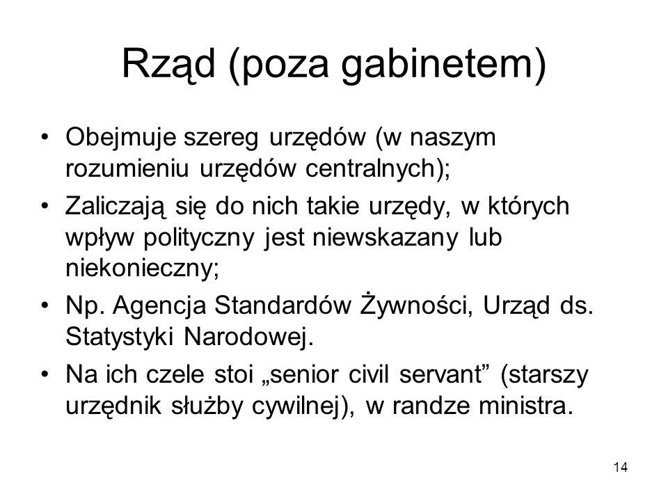Rząd (poza gabinetem) Obejmuje szereg urzędów (w naszym rozumieniu urzędów centralnych);