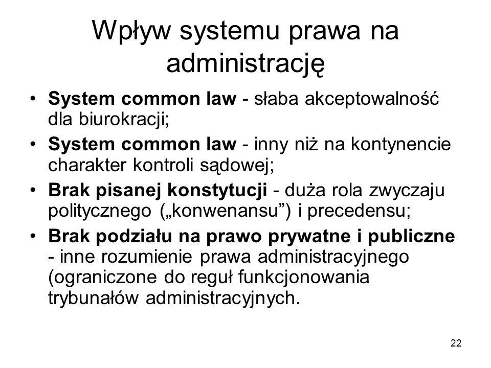 Wpływ systemu prawa na administrację