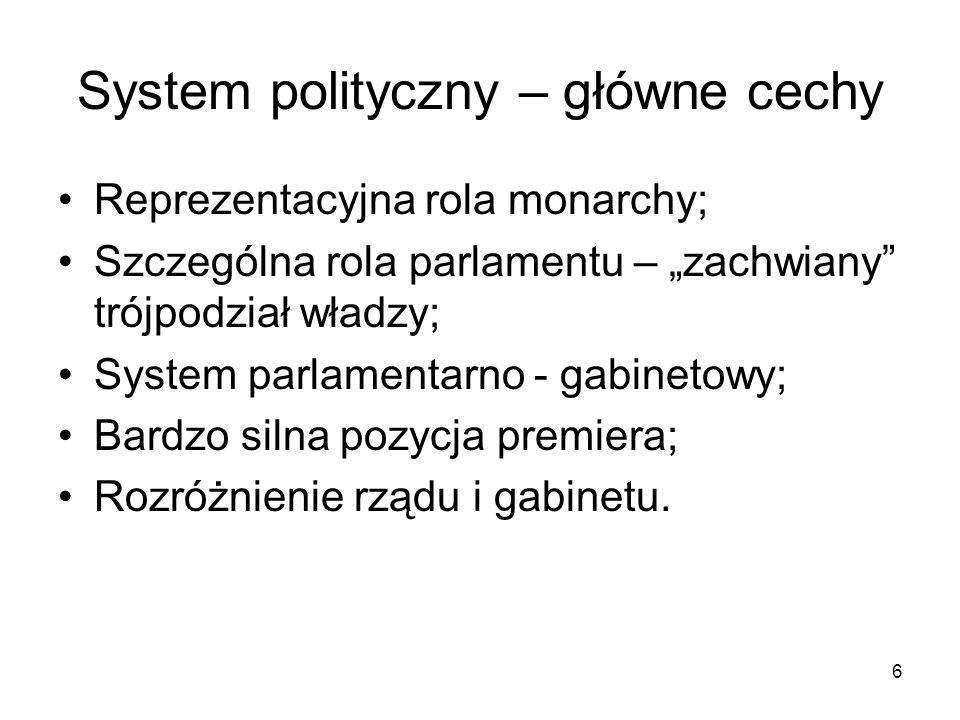 System polityczny – główne cechy