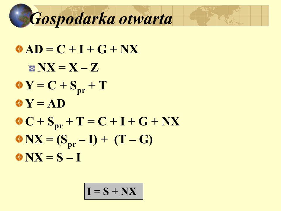 Gospodarka otwarta AD = C + I + G + NX NX = X – Z Y = C + Spr + T