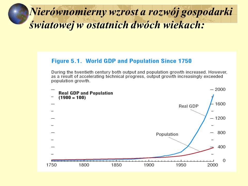Nierównomierny wzrost a rozwój gospodarki światowej w ostatnich dwóch wiekach: