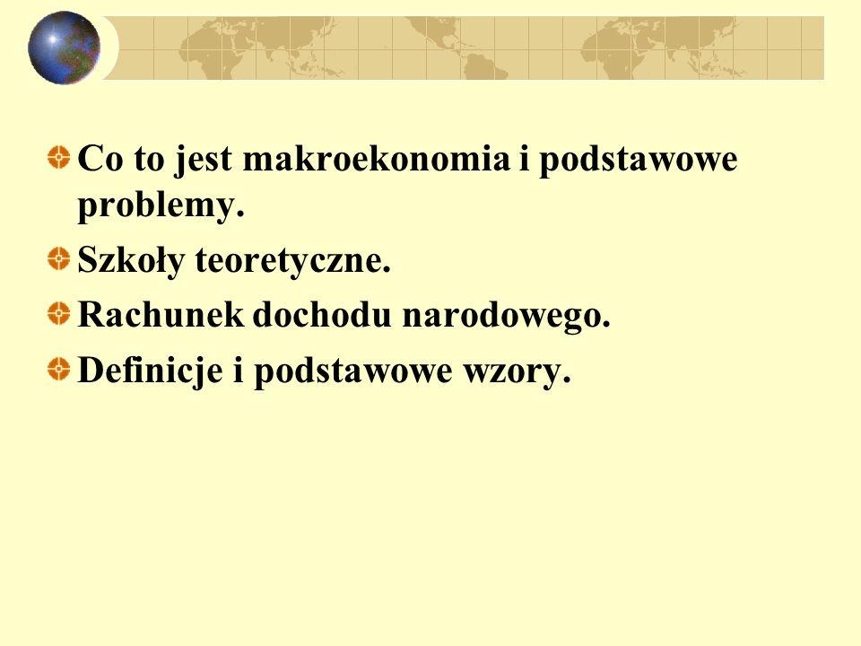 Co to jest makroekonomia i podstawowe problemy.