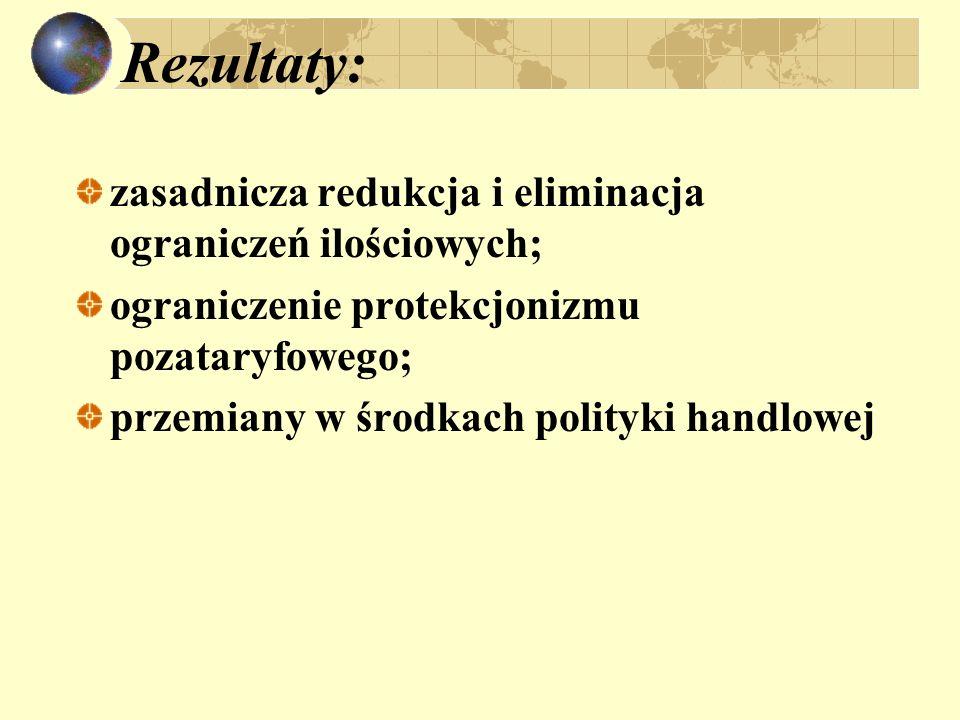 Rezultaty: zasadnicza redukcja i eliminacja ograniczeń ilościowych;