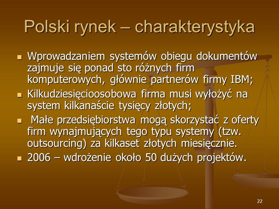 Polski rynek – charakterystyka