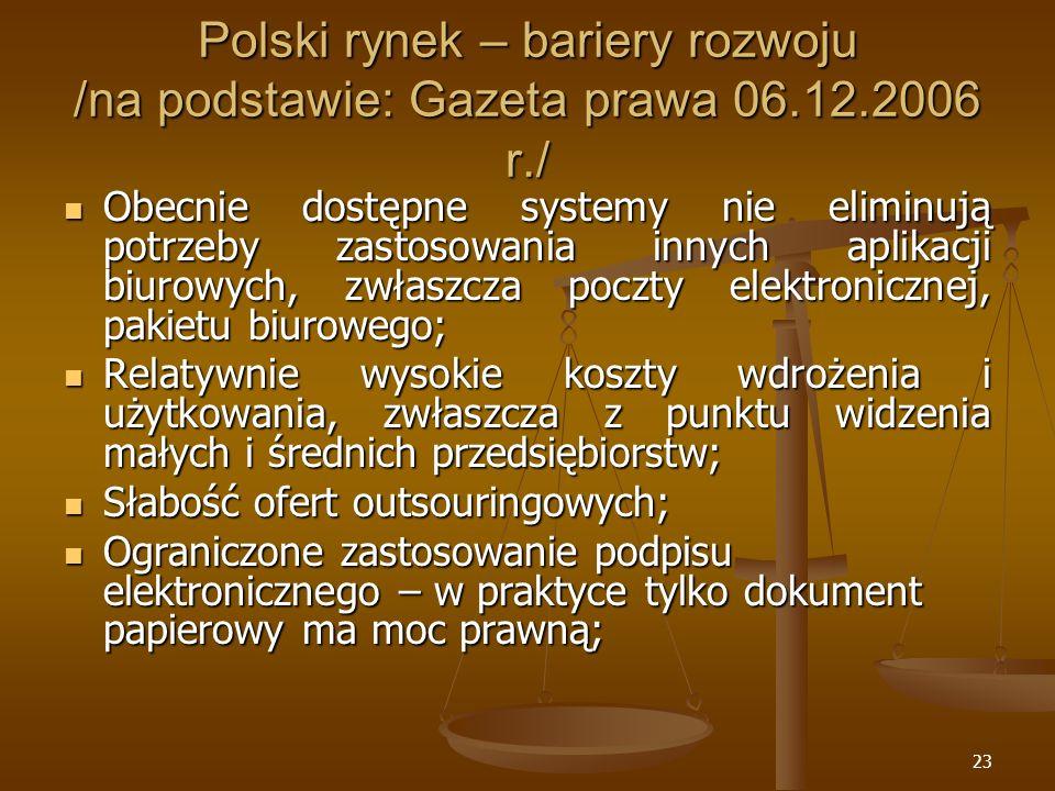 Polski rynek – bariery rozwoju /na podstawie: Gazeta prawa 06. 12