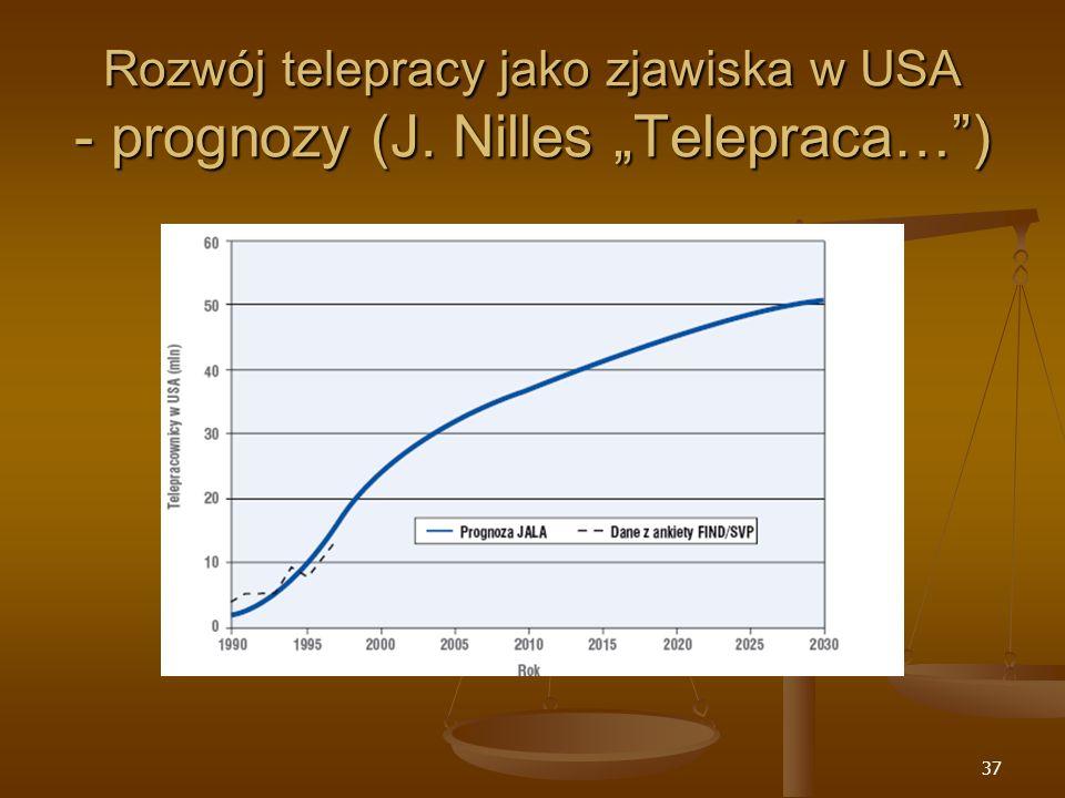 Rozwój telepracy jako zjawiska w USA - prognozy (J