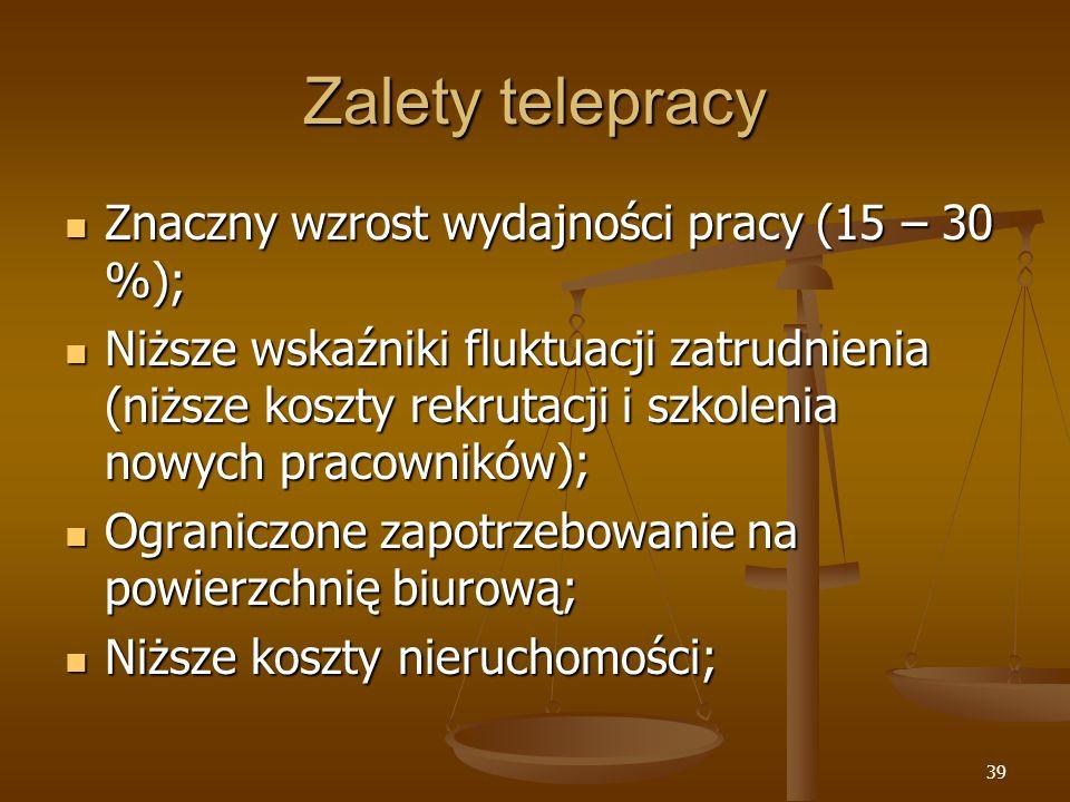 Zalety telepracy Znaczny wzrost wydajności pracy (15 – 30 %);