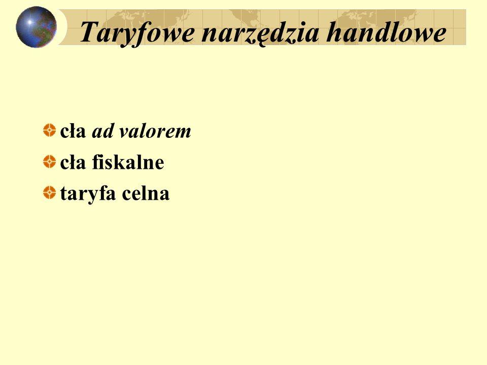 Taryfowe narzędzia handlowe