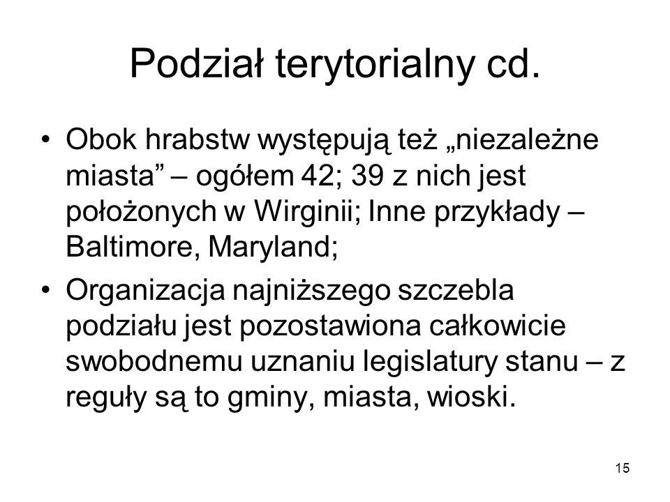 Podział terytorialny cd.