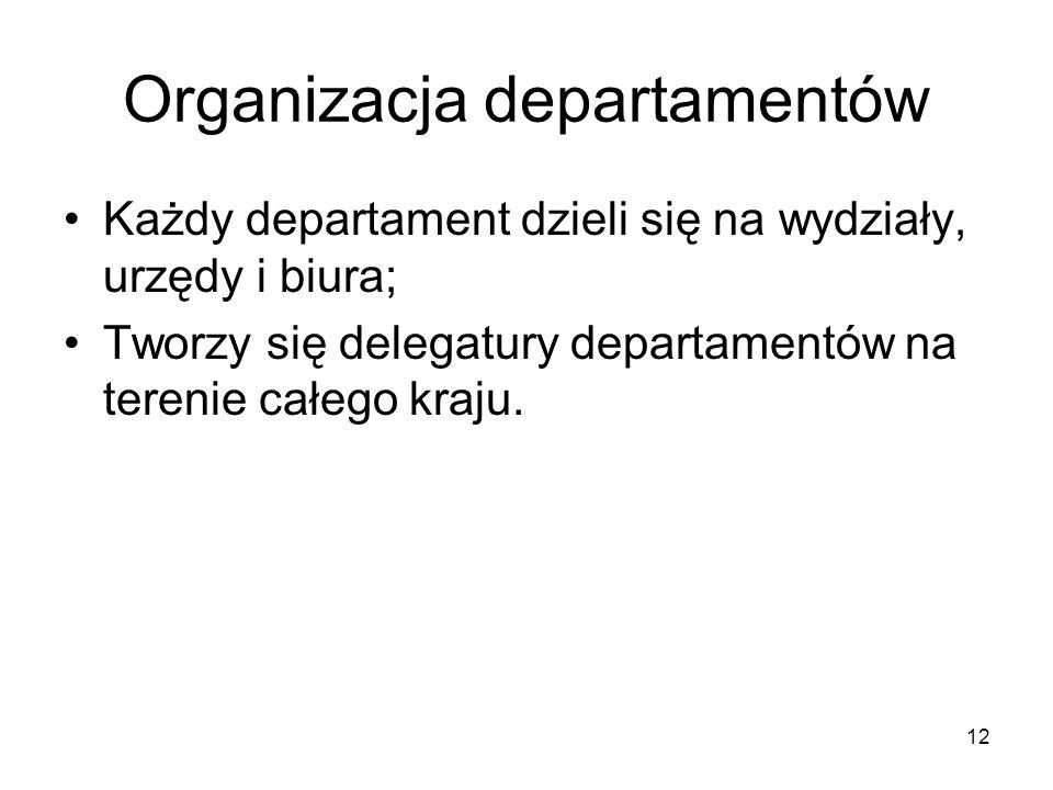 Organizacja departamentów