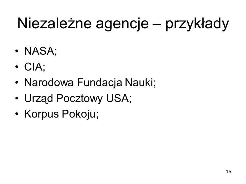 Niezależne agencje – przykłady