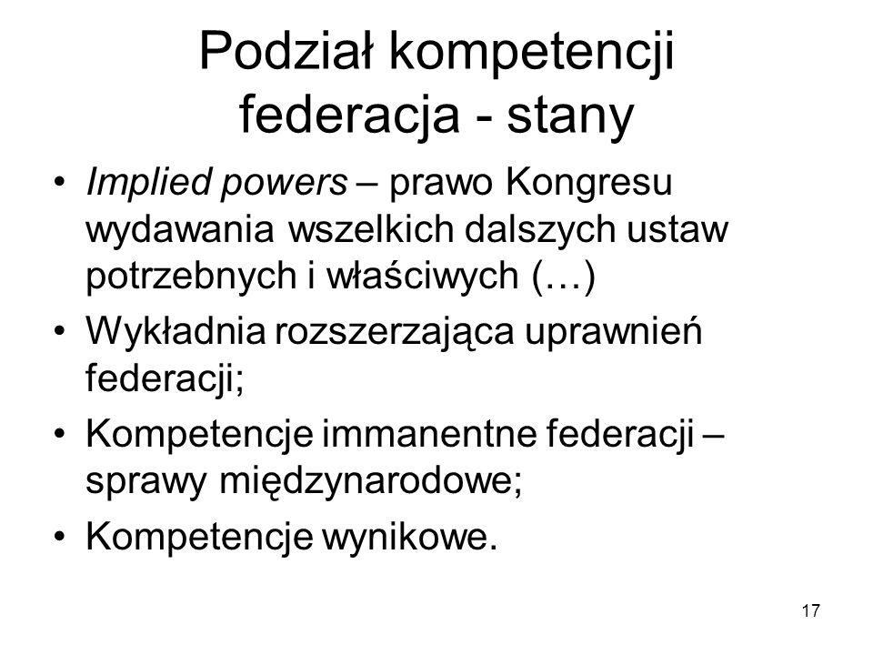 Podział kompetencji federacja - stany