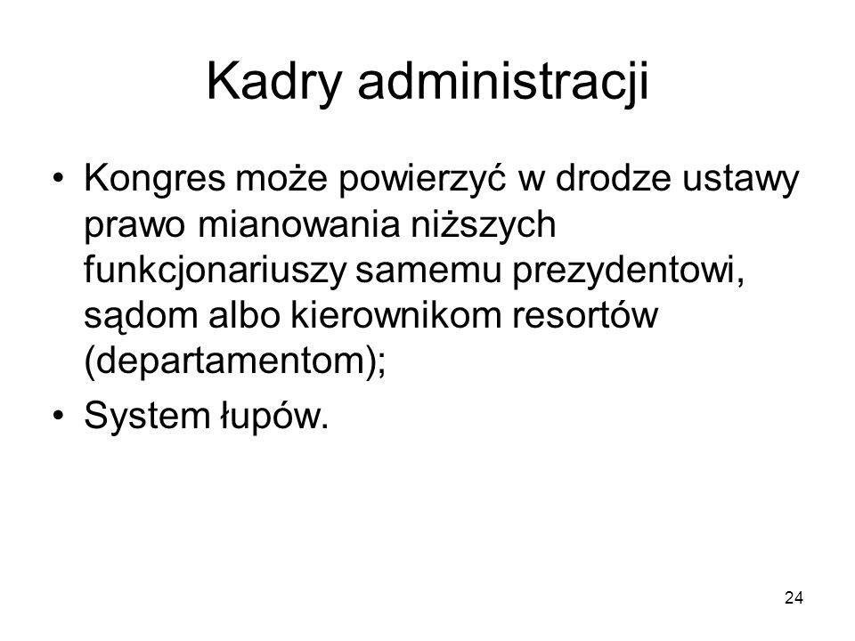 Kadry administracji