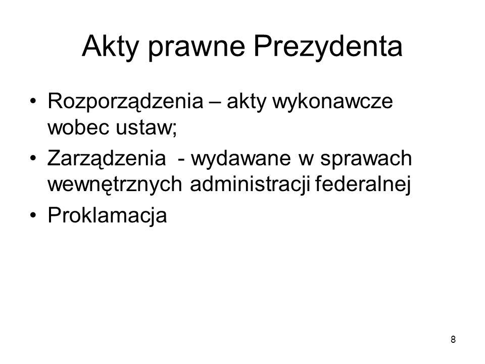 Akty prawne Prezydenta