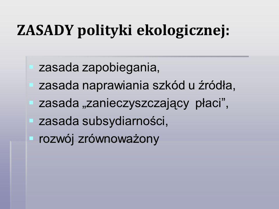 ZASADY polityki ekologicznej: