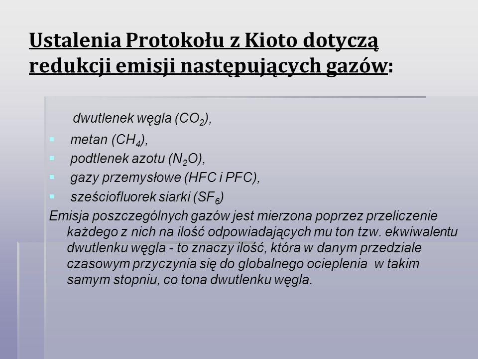 Ustalenia Protokołu z Kioto dotyczą redukcji emisji następujących gazów: