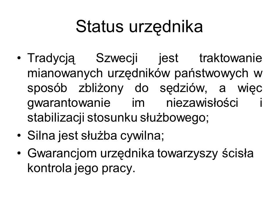 Status urzędnika