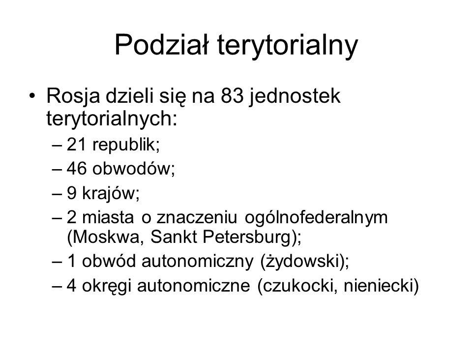 Podział terytorialny Rosja dzieli się na 83 jednostek terytorialnych: