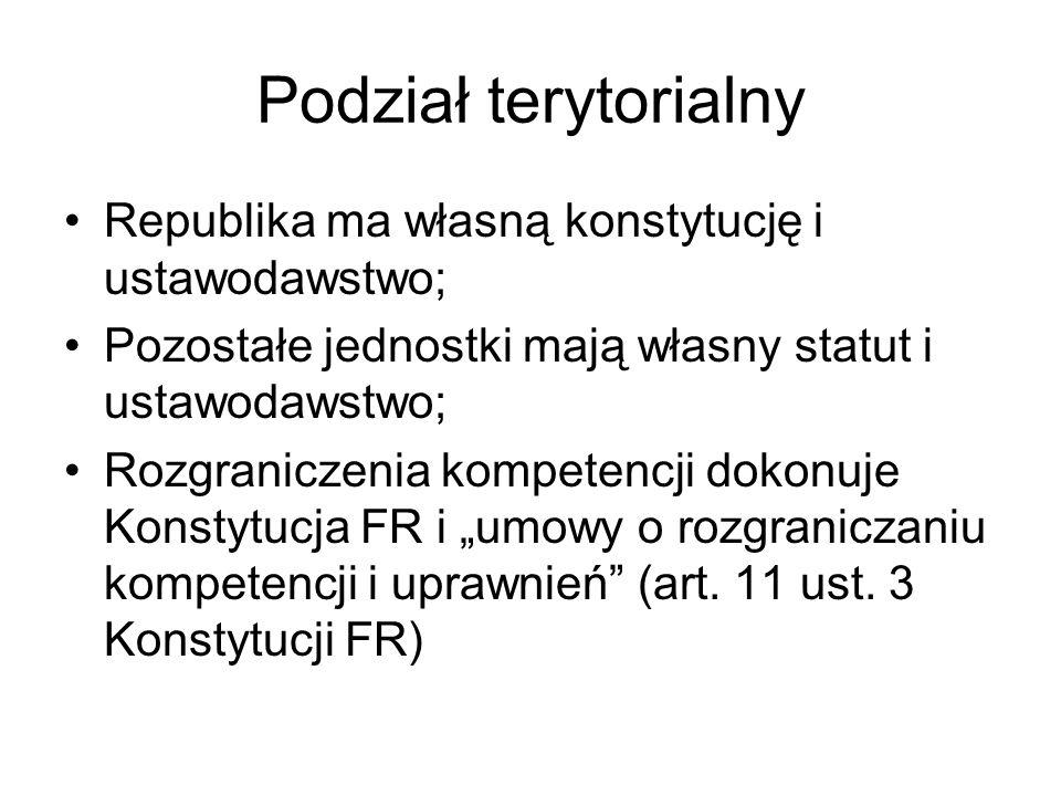 Podział terytorialny Republika ma własną konstytucję i ustawodawstwo;