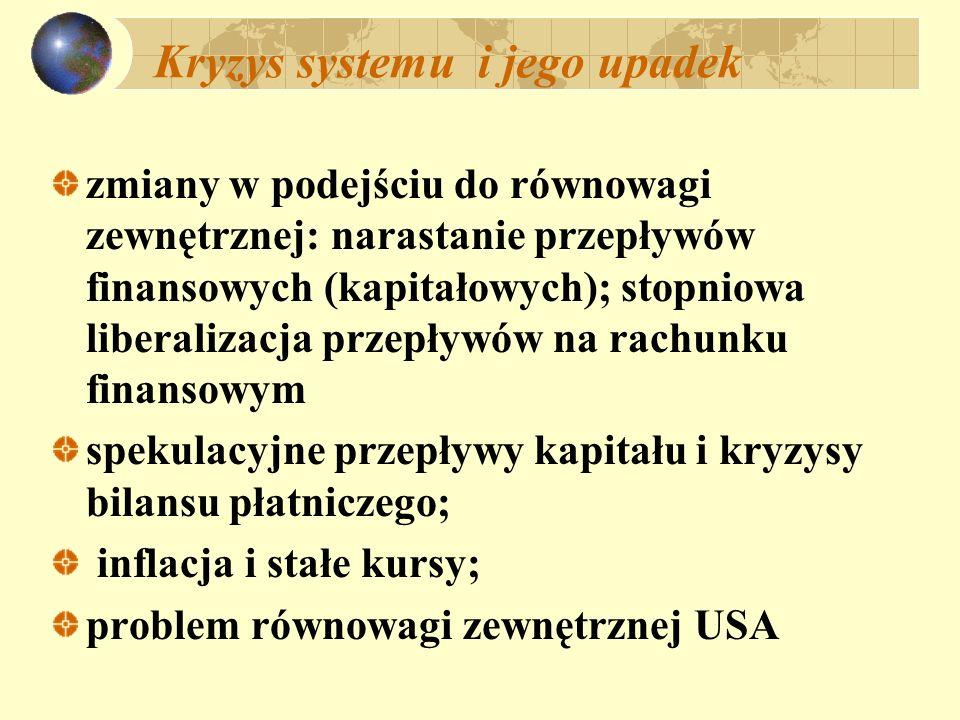 Kryzys systemu i jego upadek