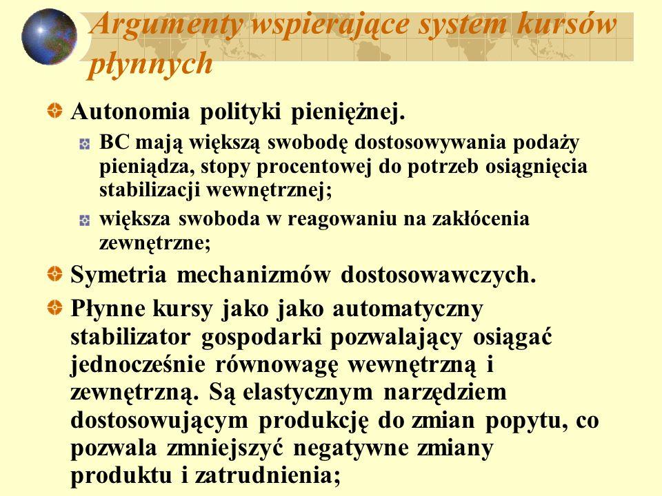 Argumenty wspierające system kursów płynnych