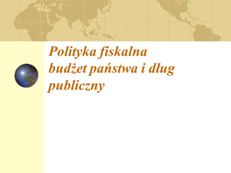 Polityka fiskalna budżet państwa i dług publiczny