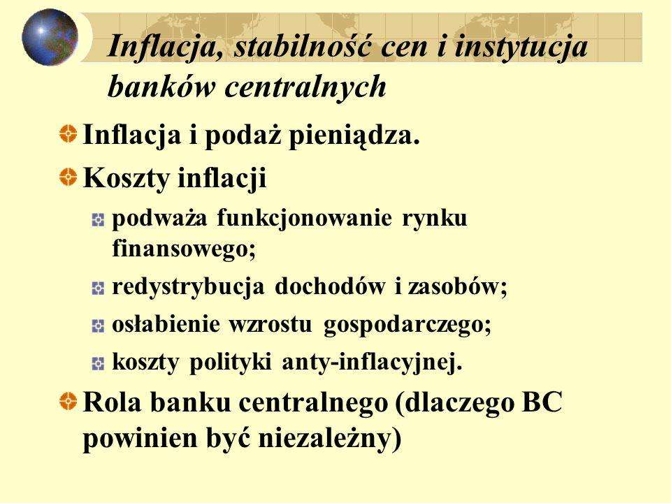 Inflacja, stabilność cen i instytucja banków centralnych