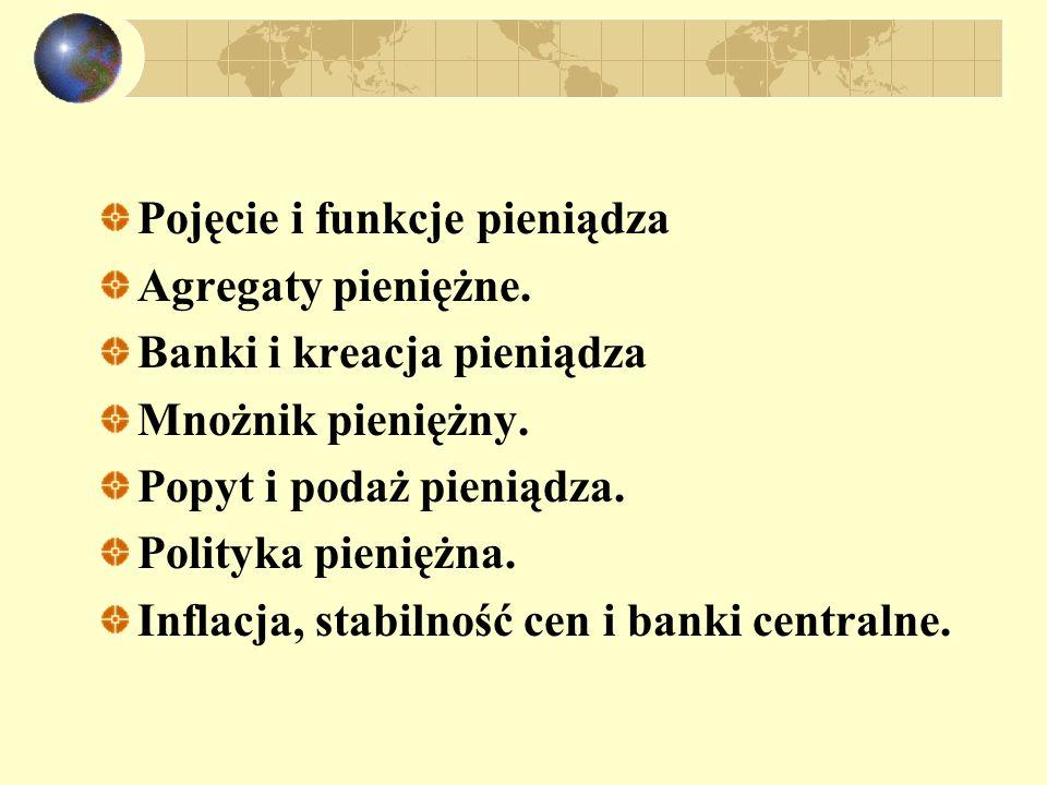 Pojęcie i funkcje pieniądza