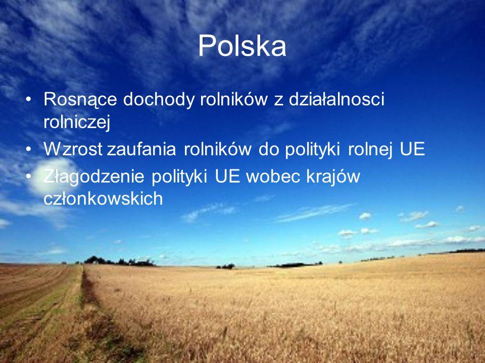 Polska Rosnące dochody rolników z działalnosci rolniczej