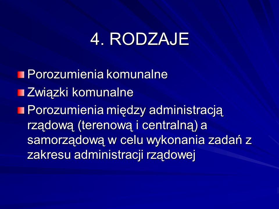 4. RODZAJE Porozumienia komunalne Związki komunalne