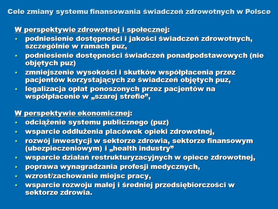 Cele zmiany systemu finansowania świadczeń zdrowotnych w Polsce