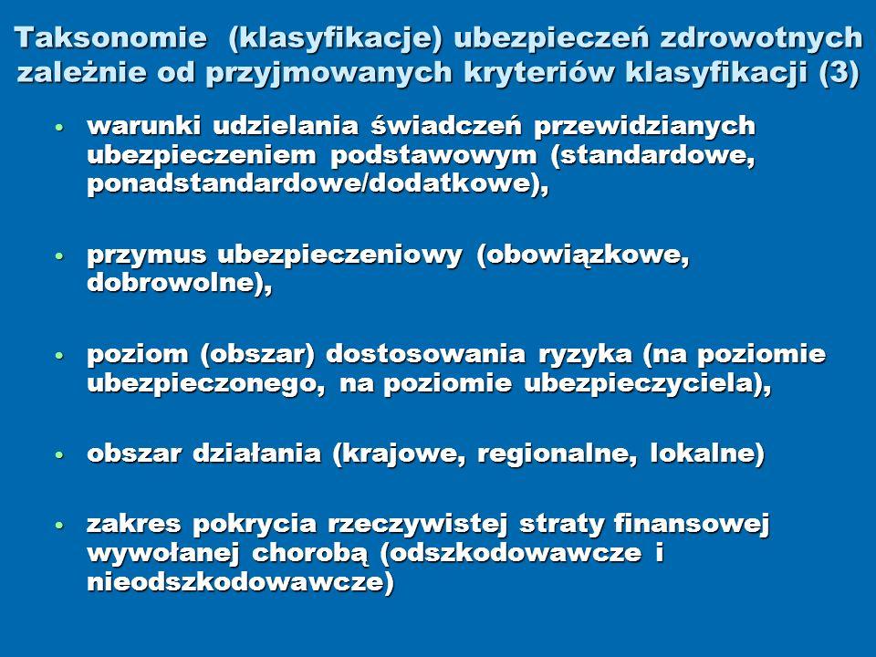 Taksonomie (klasyfikacje) ubezpieczeń zdrowotnych zależnie od przyjmowanych kryteriów klasyfikacji (3)