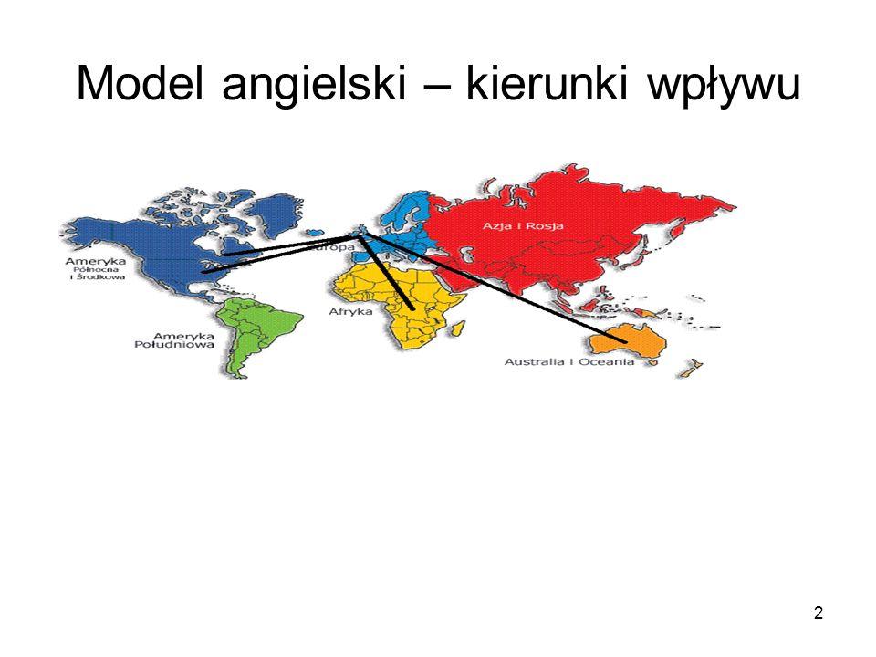 Model angielski – kierunki wpływu